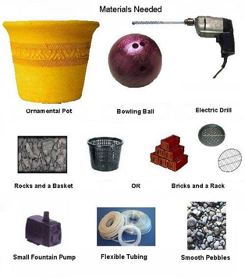 Creating A Bowling Ball Bubbler